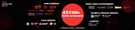 alibaba target market alibaba s data driven quot uni marketing quot engine rewrites the