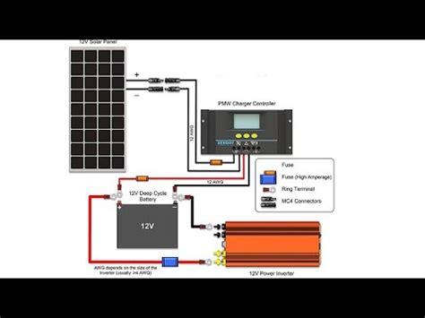 basic renogy  solar panel setup youtube