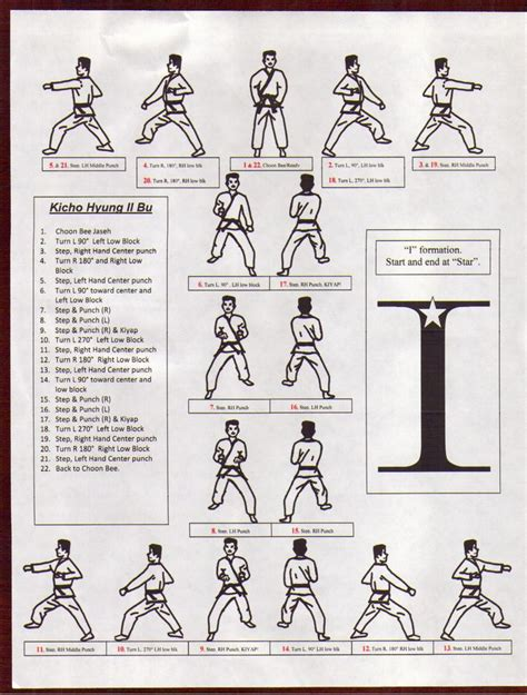 karate design form 1 tang soo do forms diagrams turn left 90 degrees low