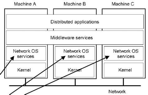 Asco 8215 Wiring Diagram