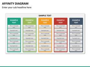 Affinity Diagram Template by Affinity Diagram Powerpoint Template Sketchbubble