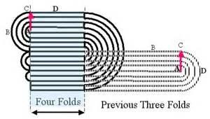 Folding Paper 50 Times - 191 sab 237 as que doblar papel 42 veces y llegar a la