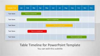 powerpoint project timeline template table timeline template for powerpoint slidemodel