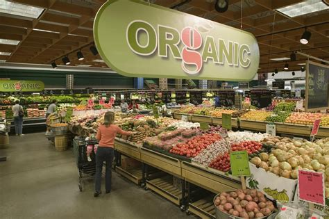 how to shop for real organic food and products