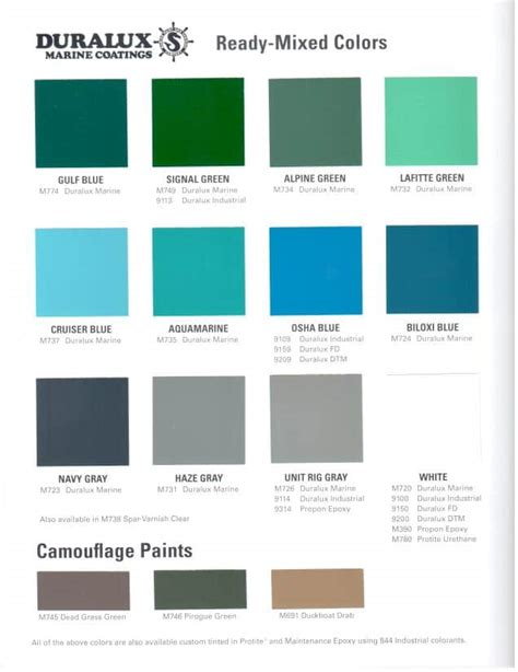marine paint colors boat paints temento s dive boat trailer and hardware