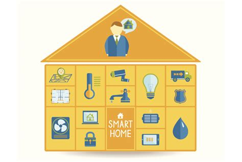 smart home products the 6 best and 4 worst smart home products we saw at ces