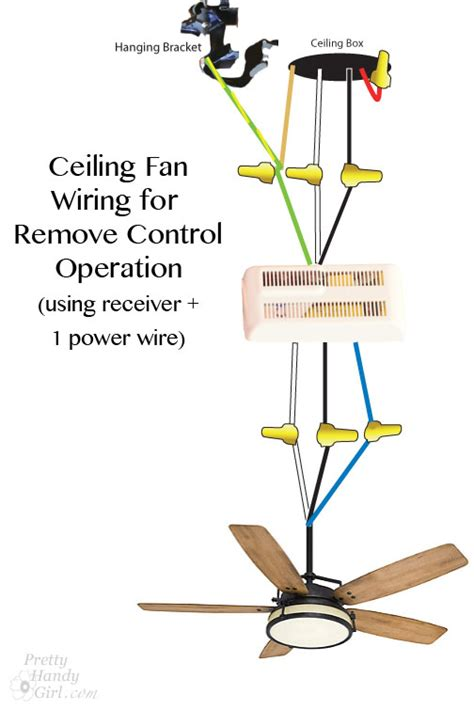 Installing A Ceiling Fan With Light Wiring How To Install A Ceiling Fan Pretty Handy
