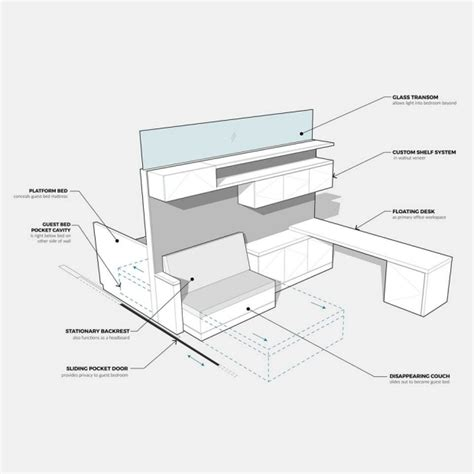 mit media lab by maki and associates housevariety mit floor plans yves b 233 har mit media lab mechanized