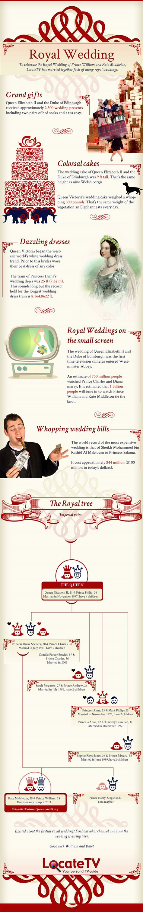 Wedding Facts by Wedding Infographic Imperial Royal Wedding Facts