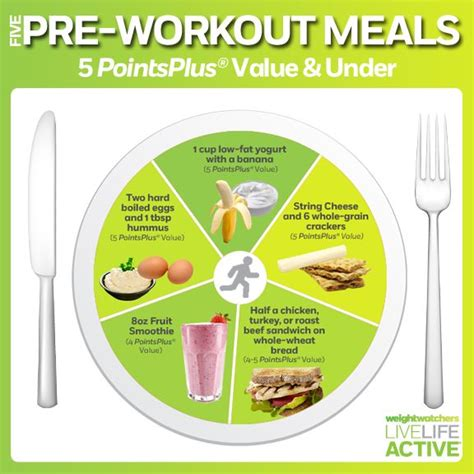 7 Great Pre Workout Snacks by Great Ideas For Some Pre Workout Meals My Weight Loss