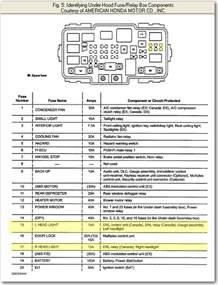 2004 honda element i activate the daytime running light circuit