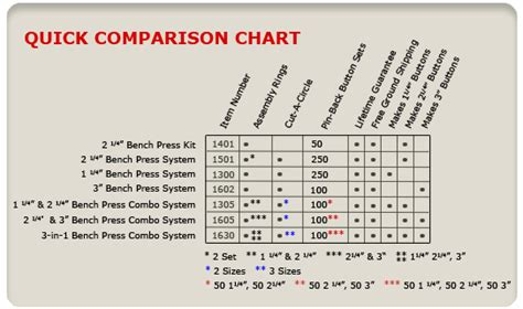 bench press power chart bench press intermediate