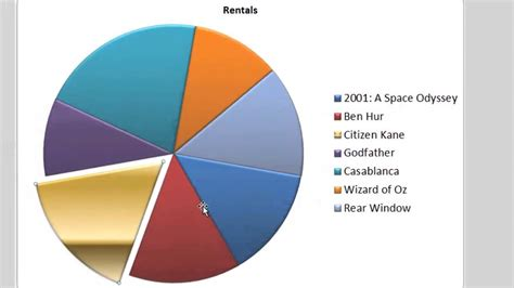 tutorial excel pie chart excel 2010 tutorial for beginners 11 charts pt 2 pie