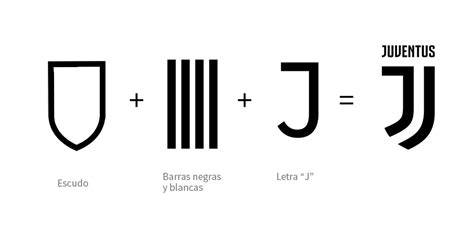 Juventus New Logo brand new new logo and identity for juventus by interbrand