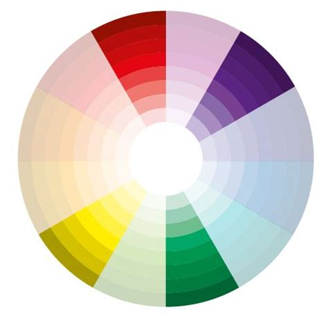 25 best ideas about complementary color wheel on 25 best hair color wheel trending ideas on pinterest