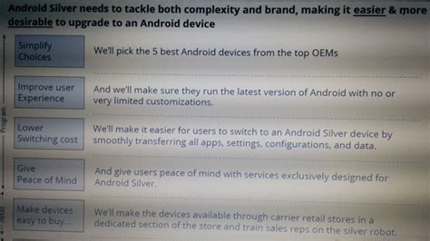Will Android Be Replaced by Nexus Brand To Be Replaced With Android Silver Line Up