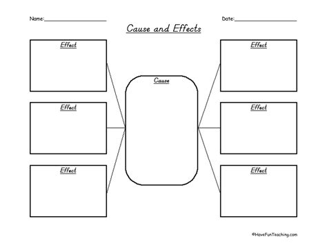free graphic organizer templates cause and effect graphic organizer template classroom