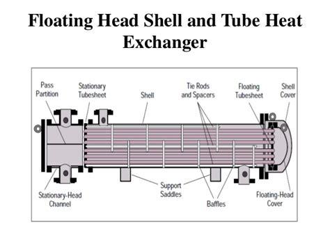 honda cb125 wiring diagram honda 175 wiring diagram wiring