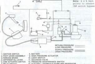 gm auto park brake diagram wedocable