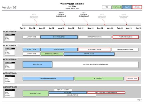 roadmap template visio bduk 20 visio project timeline 03 01 850