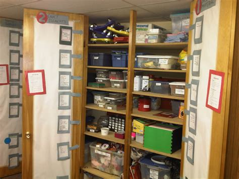 room supplies organize your resource room the well equipped volunteer