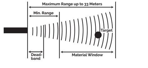 subwoofer lifier wiring diagram wiring source