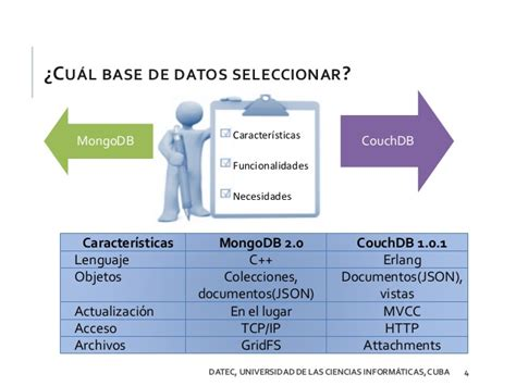 mongo vs couch mongodb vs couchdb