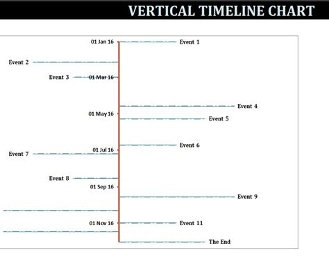 timeline table template vertical timeline chart template