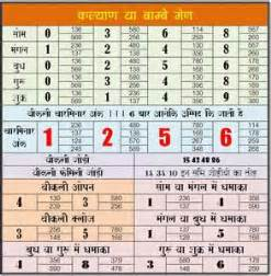 satta king number formula new list picture 11