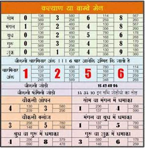 satta king 2016 chart satta king number formula june 2015 weight loss and male