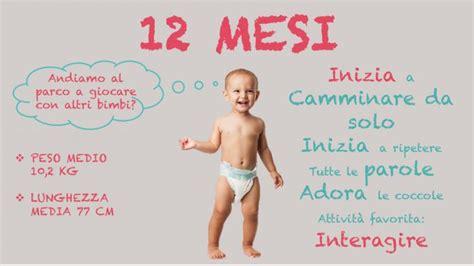 alimentazione bambino di un anno neonato 12 mesi sviluppo e progressi bimbo a 1 anno
