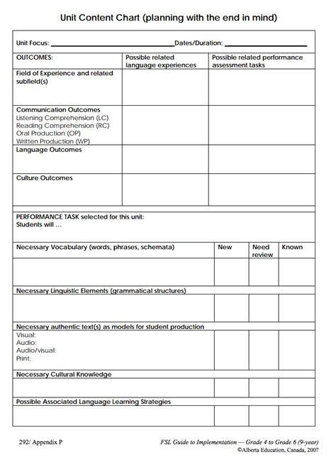 lesson plan template ontario elementary madame belle feuille february 2013