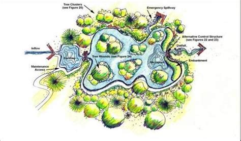 design criteria of a constructed wetlands constructed wetlands