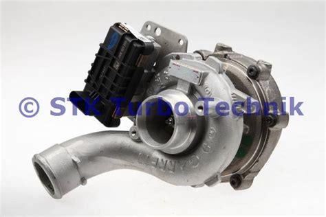 turbocharger audi   tdi power  kw