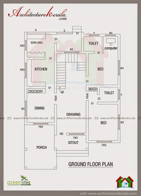 floor plan cost architecture kerala contemporary elevation and house plan