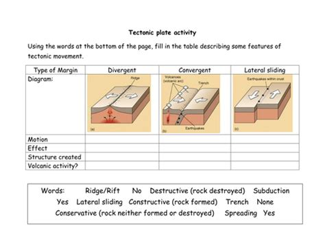 all worksheets 187 plate tectonics worksheets printable