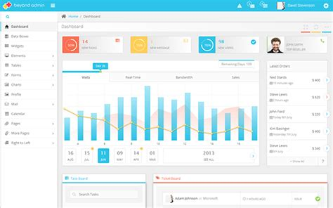 22 Best New Premium Bootstrap Admin Themes And Templates Azmind Crm Website Templates Free