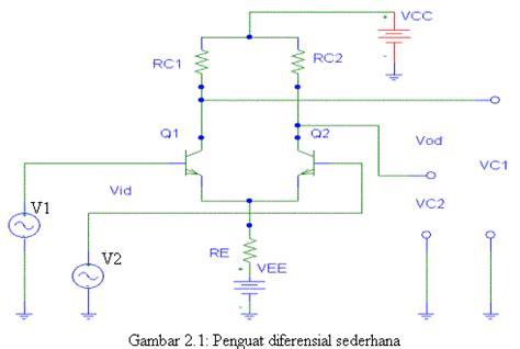 Penguat Operasional Op Teori Dan Rangkaian Dasar Original teori dasar penguat operasional
