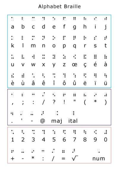 buchstaben le best 20 writing alphabet letters ideas on