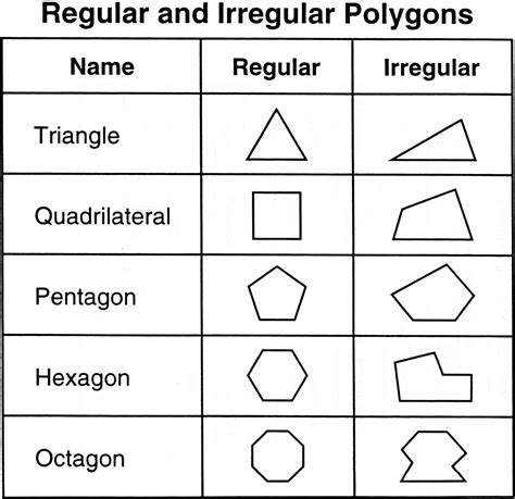 What Is The Name Of A 3d Hexagon Quora - regular and irregular polygons excellence math x