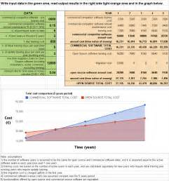 roi analysis template excel investment return calculator spreadsheet