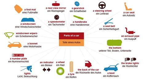 Auto Auf Englisch by Grips Englisch 24 Die Vokabeln Der Lektion Grips