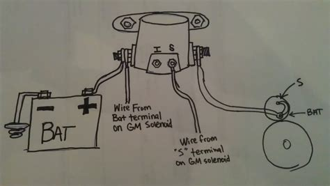 how to wire gm starter with ford solenoid wiring diagrams