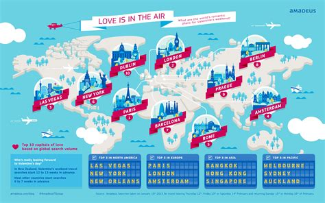 s day relationship map amadeus our top five travel industry infographics of 2015