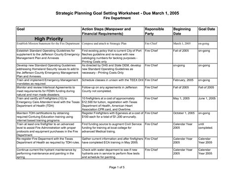 strategic planning goals and objectives template 19 best images of strategic goals worksheet smart goal