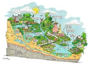 Water Shed Project by 1000 Images About Watershed Image On Lakes