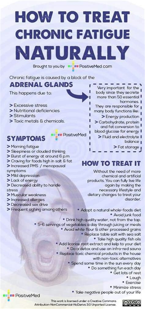 How To Detox Adrenal Glands by 17 Best Ideas About Acth Stimulation Test On