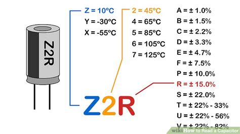 capacitor no reading simple ways to read a capacitor wikihow