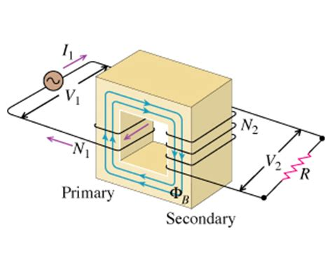 transformer inductance primary secondary the primary coil of a transformer contains100 turn chegg