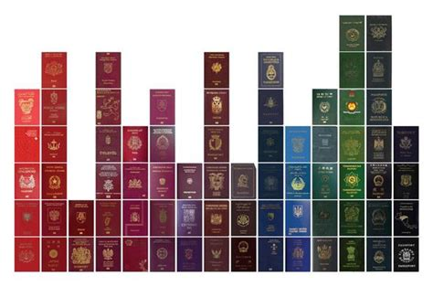 passport colors 2 215 4 wall passport color chart